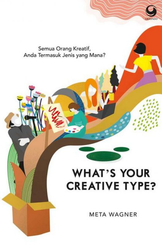 Whats Your Creative Type?